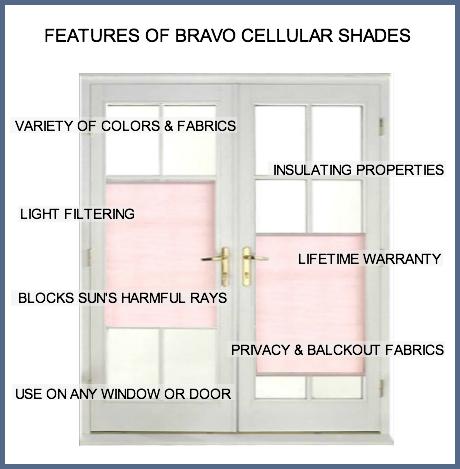 Window Treatments Mini Blindsfrench Door Shades Roman Shades